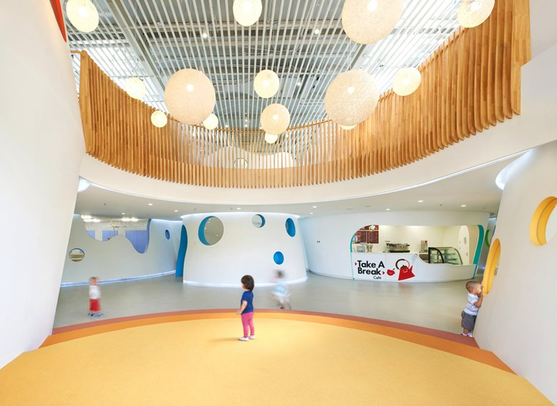 Skwoodle Kids Play Centre Nubo Sydney Daycare Australia Education