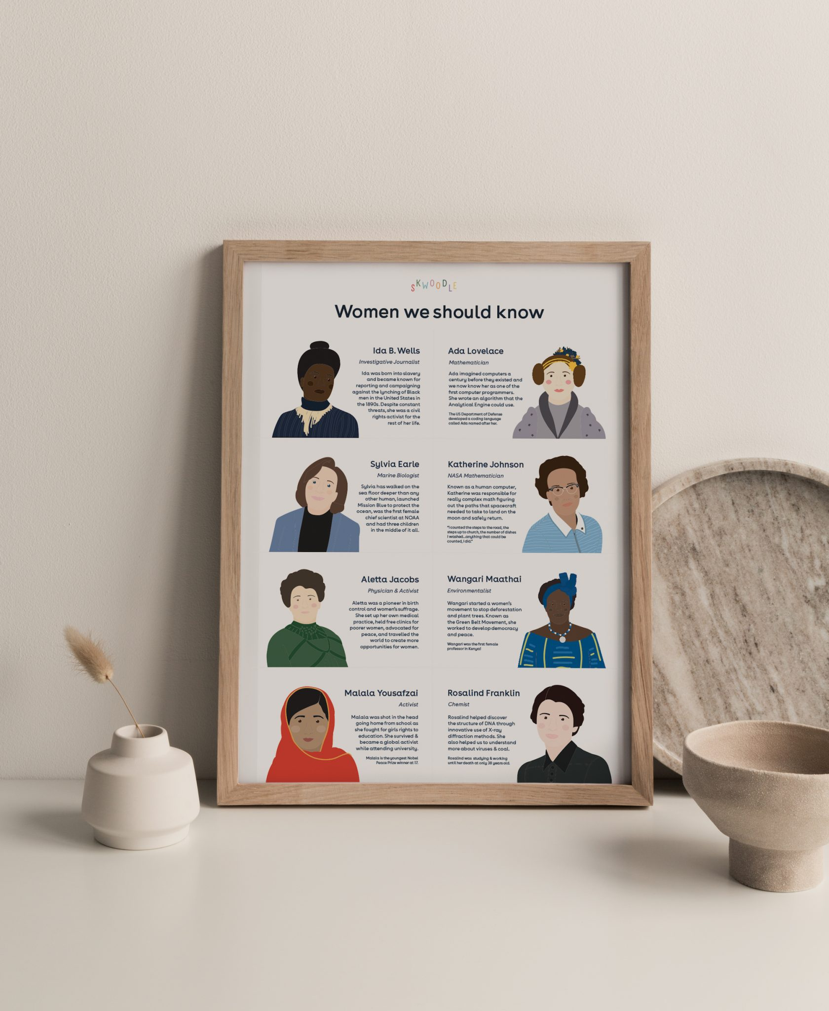 Women we you should know poster - herstory feminist posters products - Skwoodle