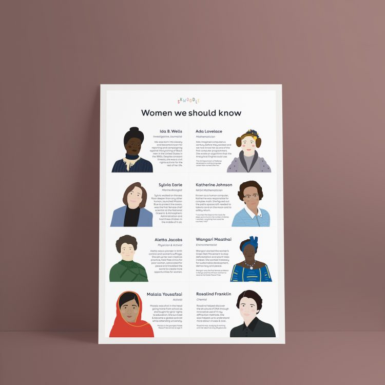 Women feminist kids poster gender equality products Skwoodle